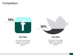 Comparison Percentage Ppt PowerPoint Presentation Outline Layout