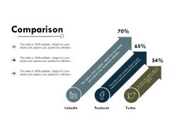 Comparison Planning Ppt PowerPoint Presentation Outline Mockup