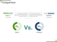 Comparison Ppt PowerPoint Presentation Diagram Ppt