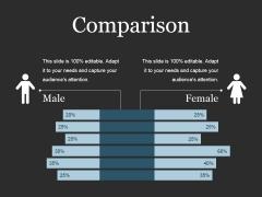 Comparison Ppt PowerPoint Presentation Example 2015