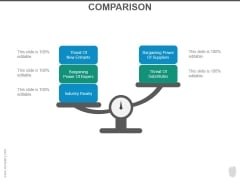 Comparison Ppt PowerPoint Presentation Example