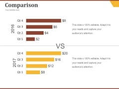 Comparison Ppt PowerPoint Presentation File Example