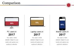 Comparison Ppt PowerPoint Presentation File Outline