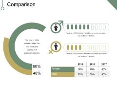 Comparison Ppt PowerPoint Presentation File Visual Aids