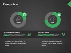 Comparison Ppt PowerPoint Presentation File Visuals