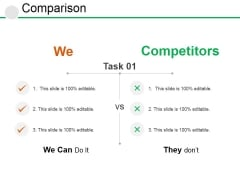 Comparison Ppt PowerPoint Presentation Gallery Format