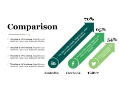 Comparison Ppt PowerPoint Presentation Gallery Picture