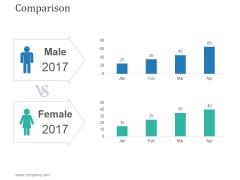 Comparison Ppt PowerPoint Presentation Good