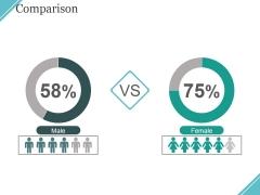 Comparison Ppt PowerPoint Presentation Icon Demonstration