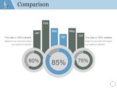Comparison Ppt PowerPoint Presentation Icon Information