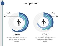 Comparison Ppt PowerPoint Presentation Icon Microsoft