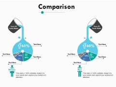 Comparison Ppt PowerPoint Presentation Icon Visuals