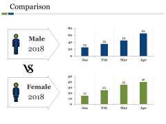Comparison Ppt PowerPoint Presentation Ideas Show