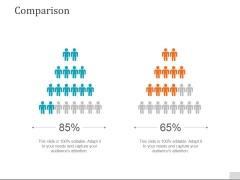 Comparison Ppt PowerPoint Presentation Ideas Skills