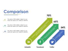 Comparison Ppt PowerPoint Presentation Ideas Vector