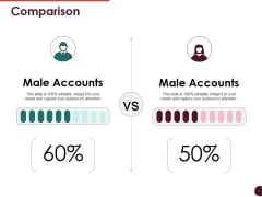 Comparison Ppt PowerPoint Presentation Infographic Template Files
