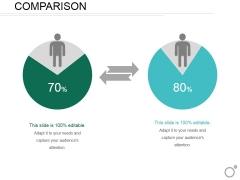 Comparison Ppt PowerPoint Presentation Infographic Template Professional