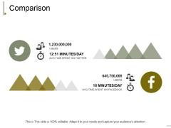 Comparison Ppt PowerPoint Presentation Infographic Template Visual Aids
