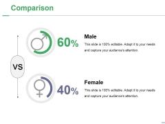 Comparison Ppt PowerPoint Presentation Infographics Elements
