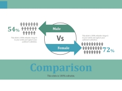 Comparison Ppt PowerPoint Presentation Infographics Example