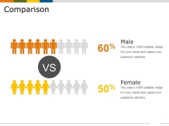 Comparison Ppt PowerPoint Presentation Infographics Graphic Tips