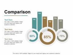 Comparison Ppt PowerPoint Presentation Infographics Graphics Template