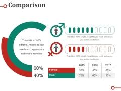 Comparison Ppt PowerPoint Presentation Infographics Layout Ideas