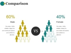Comparison Ppt PowerPoint Presentation Infographics