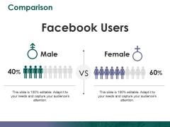Comparison Ppt PowerPoint Presentation Infographics Structure