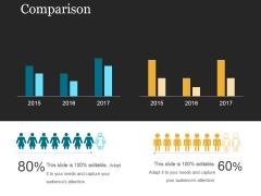 Comparison Ppt PowerPoint Presentation Information