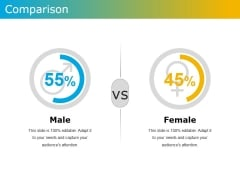 Comparison Ppt PowerPoint Presentation Inspiration Files