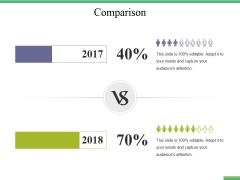 Comparison Ppt PowerPoint Presentation Inspiration Graphic Images