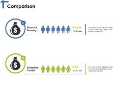 Comparison Ppt PowerPoint Presentation Inspiration Portfolio
