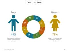 Comparison Ppt PowerPoint Presentation Layout