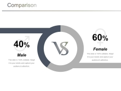 Comparison Ppt PowerPoint Presentation Layouts Graphics Example