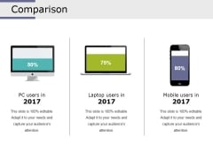 Comparison Ppt PowerPoint Presentation Layouts Styles
