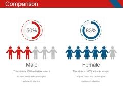 Comparison Ppt PowerPoint Presentation Layouts Templates
