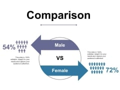 Comparison Ppt PowerPoint Presentation Model Aids