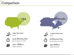 Comparison Ppt PowerPoint Presentation Model Backgrounds