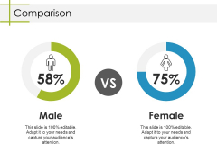 Comparison Ppt PowerPoint Presentation Model Graphics Example