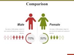 Comparison Ppt PowerPoint Presentation Model Images