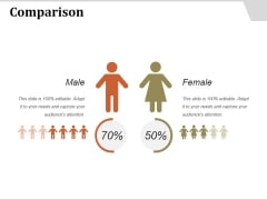 Comparison Ppt PowerPoint Presentation Model Inspiration