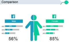 Comparison Ppt PowerPoint Presentation Model Pictures