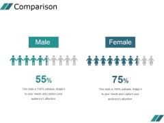 Comparison Ppt PowerPoint Presentation Model