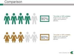 Comparison Ppt PowerPoint Presentation Model Slides
