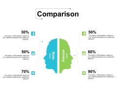 Comparison Ppt PowerPoint Presentation Outline Design Templates