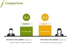 Comparison Ppt PowerPoint Presentation Outline Format