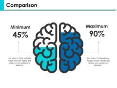 Comparison Ppt PowerPoint Presentation Outline Gallery