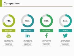 Comparison Ppt PowerPoint Presentation Outline Inspiration