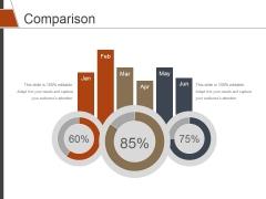 Comparison Ppt PowerPoint Presentation Outline Layout Ideas